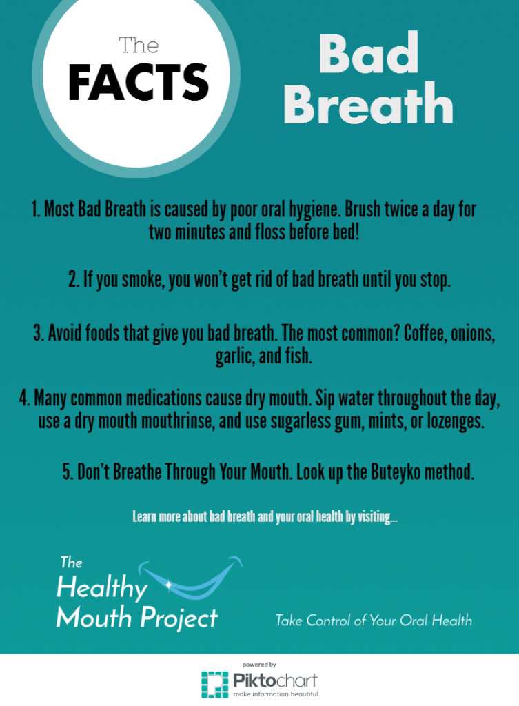 bad breath infographic (3)
